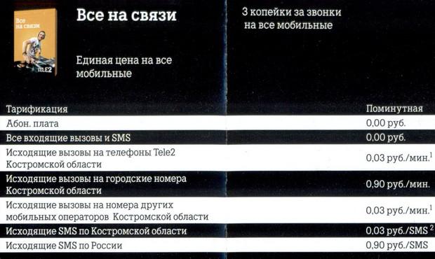 Тариф Все на связи Теле2 г. Кострома