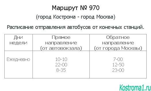 сказочный вохма шарья расписание автобусов водохранилищ краснодарского края