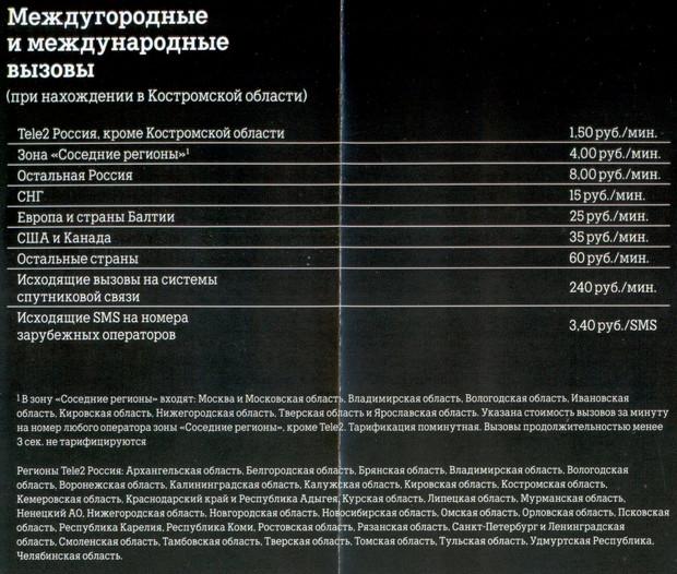 Тарифы на безлимитный интернет Теле2 г. Кострома. Международные и междугородные вызовы
