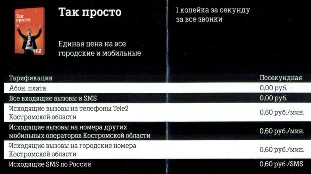 Тариф Так просто Теле2 г. Кострома